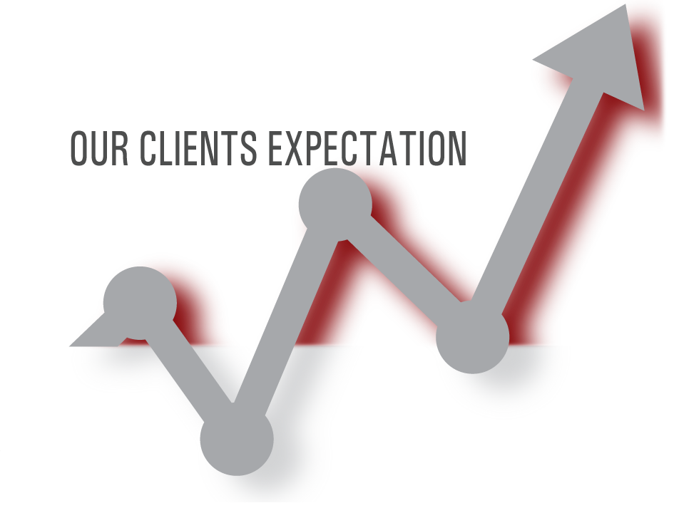 Exceeding client expectations